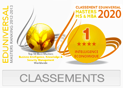 Classements intelligence économique France et international