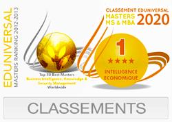 Classements intelligence économique France et international